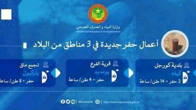 Photo of وزارة المياه والصرف الصحي أعمال حفر جديدة في 3 مناطق