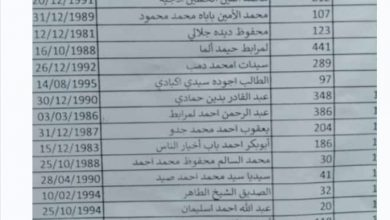 Photo of لائحة بأسماء 20قاضيامؤهلين للنجاح في إكتتاب لصالح وزارة العدل