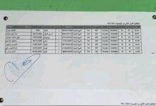 Photo of عاجل : نتائج الأولمبياد الوطنية العلمية بالنسبة لولاية لعصابة